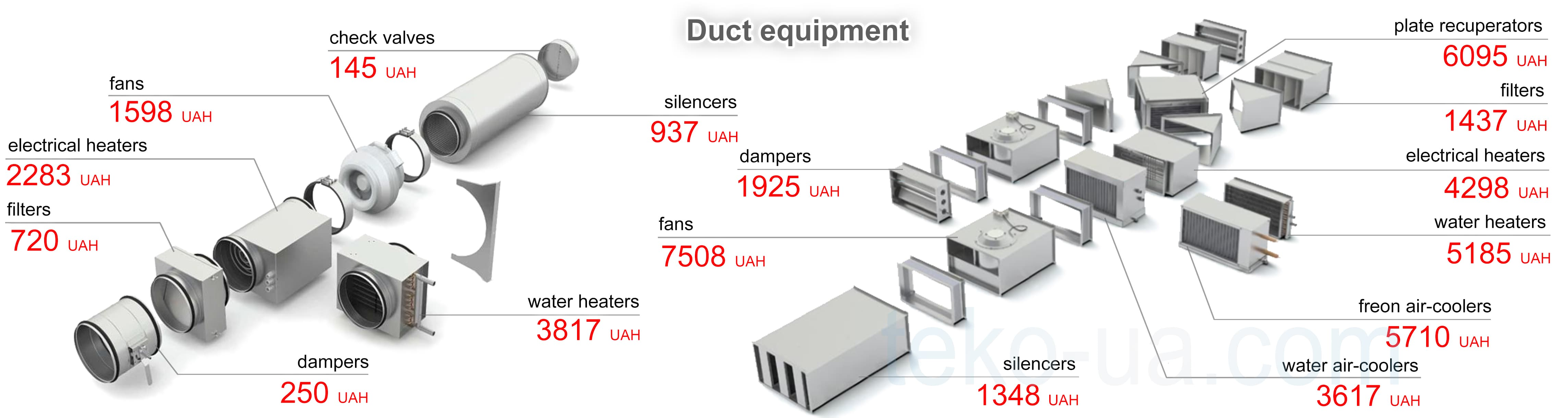 Duct equipment